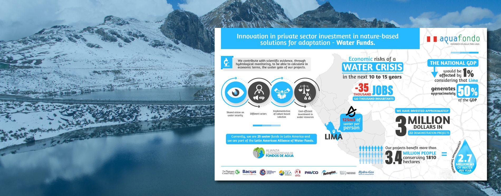 Aquafondo representa a Sudamérica durante el evento internacional Modelos de financiación innovadores para las Soluciones Basadas en la naturaleza